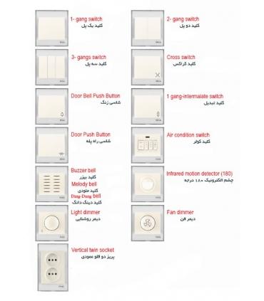کلید و پریز ایران الکتریک - مدل ایران 2008 ترنسپرنت