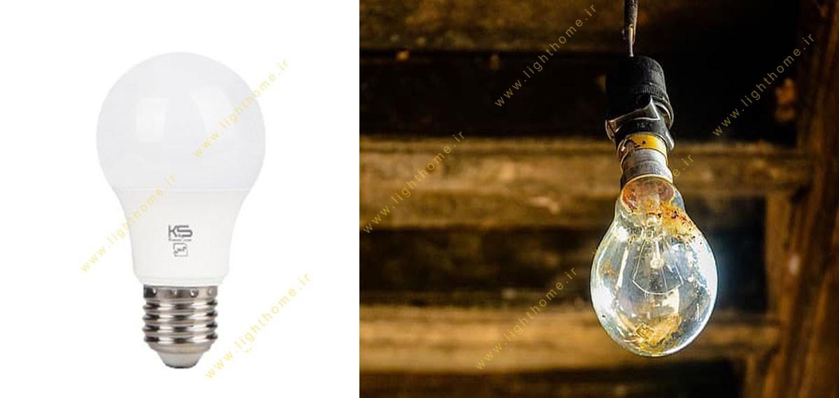 قیمت و خرید لامپ