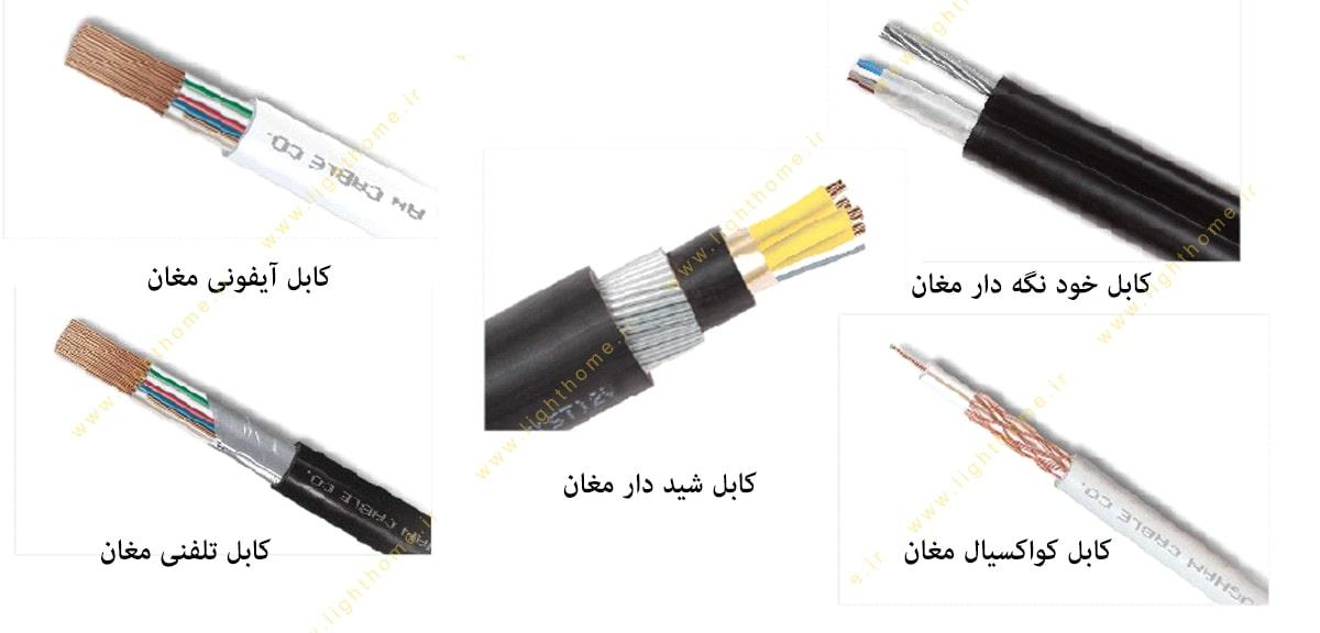 قیمت و خرید سیم و کابل