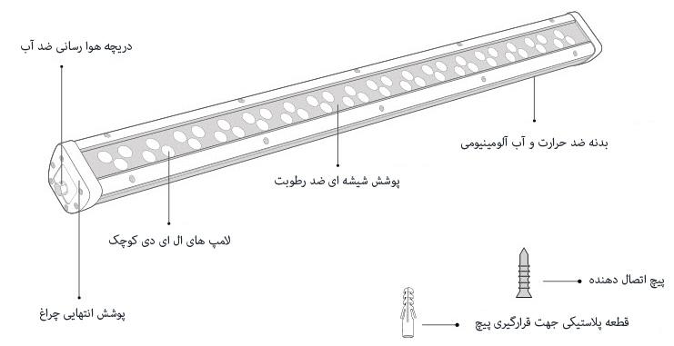 وال واشر دست ساز - نورپردازی ساختمان - نورپردازی نمای بیرونی