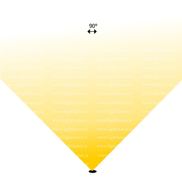 وال واشر با لنز 90 درجه - نورپردازی نما با لنز 90 درجه - نورپردازی نمای ساختمان