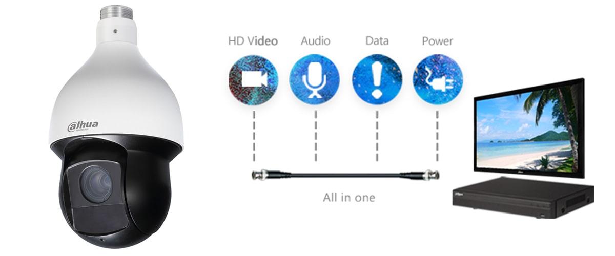 تکنولوژی دوربین مدار بسته HDCVI داهوا