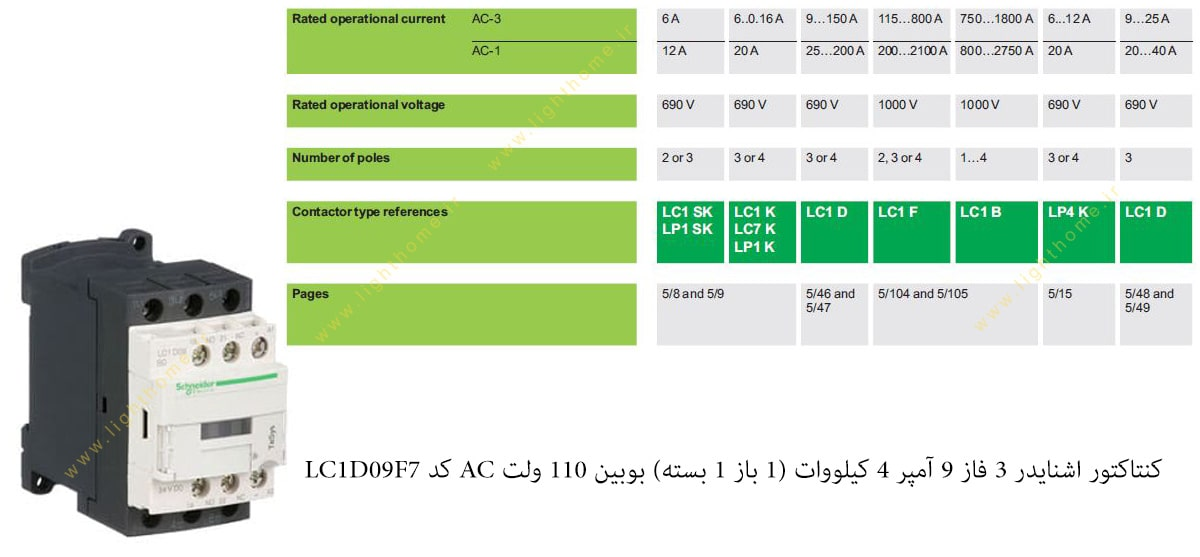 کنتاکتور اشنایدر 3 فاز 9 آمپر 4 کیلووات (1 باز 1 بسته) بوبین 110 ولت AC کد LC1D09F7