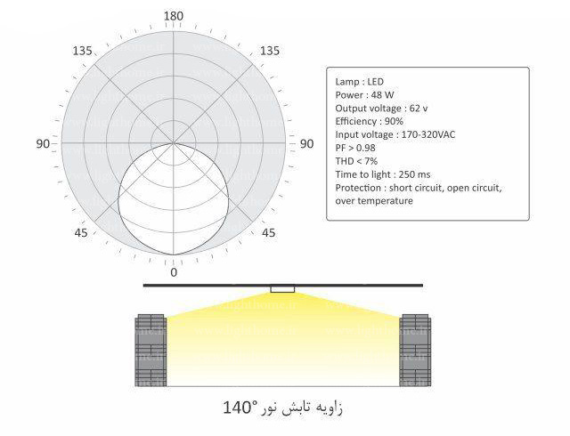 چراغ خطی ال ای دی 48 وات نورجم مدل هلیا