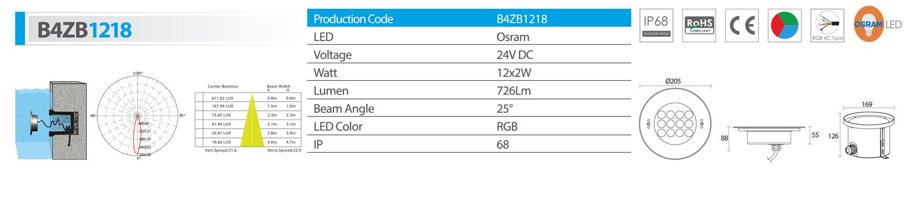 چراغ استخری توکار گرد شعاع مدل b4zb1218
