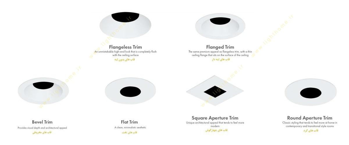 چراغ های پنلی نوران