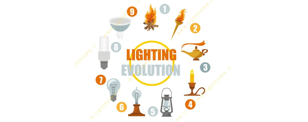 روند تکامل منبع نور مصنوعی
