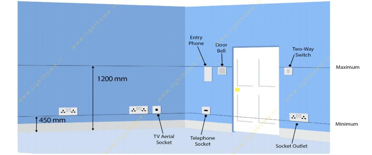 استاندارد نصب کلید و پریز