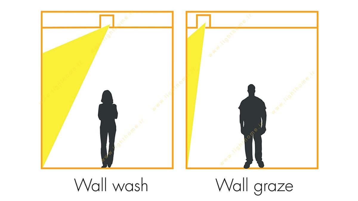 تفاوت دو تکنیک نورپردازی دیواری